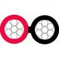 ШВПМ 2x0,20 Шнур соединительный для для видео/аудиосистем